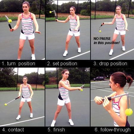 Wrist Racket Forehand